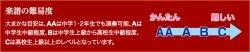 画像3: 木管3重奏楽譜  駅猫diary  作曲:宮川成治 【2019年8月取扱開始】